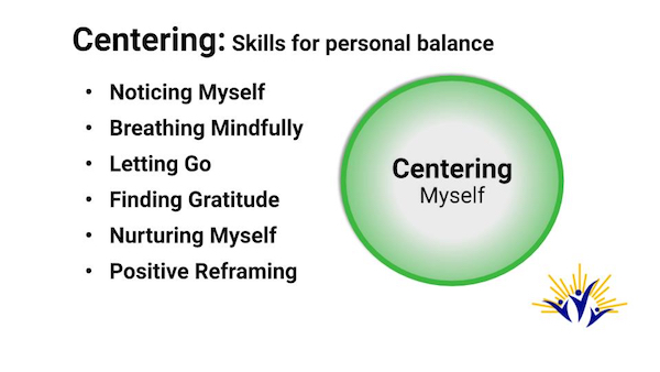 Centering Myself
