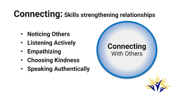 Connecting Skills