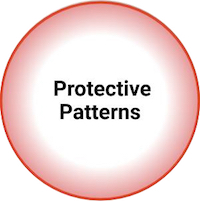 Protective Patterns