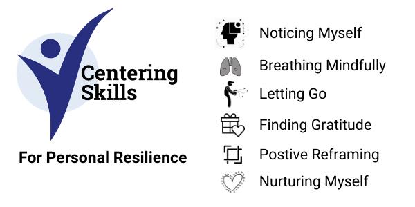 Centering Skills