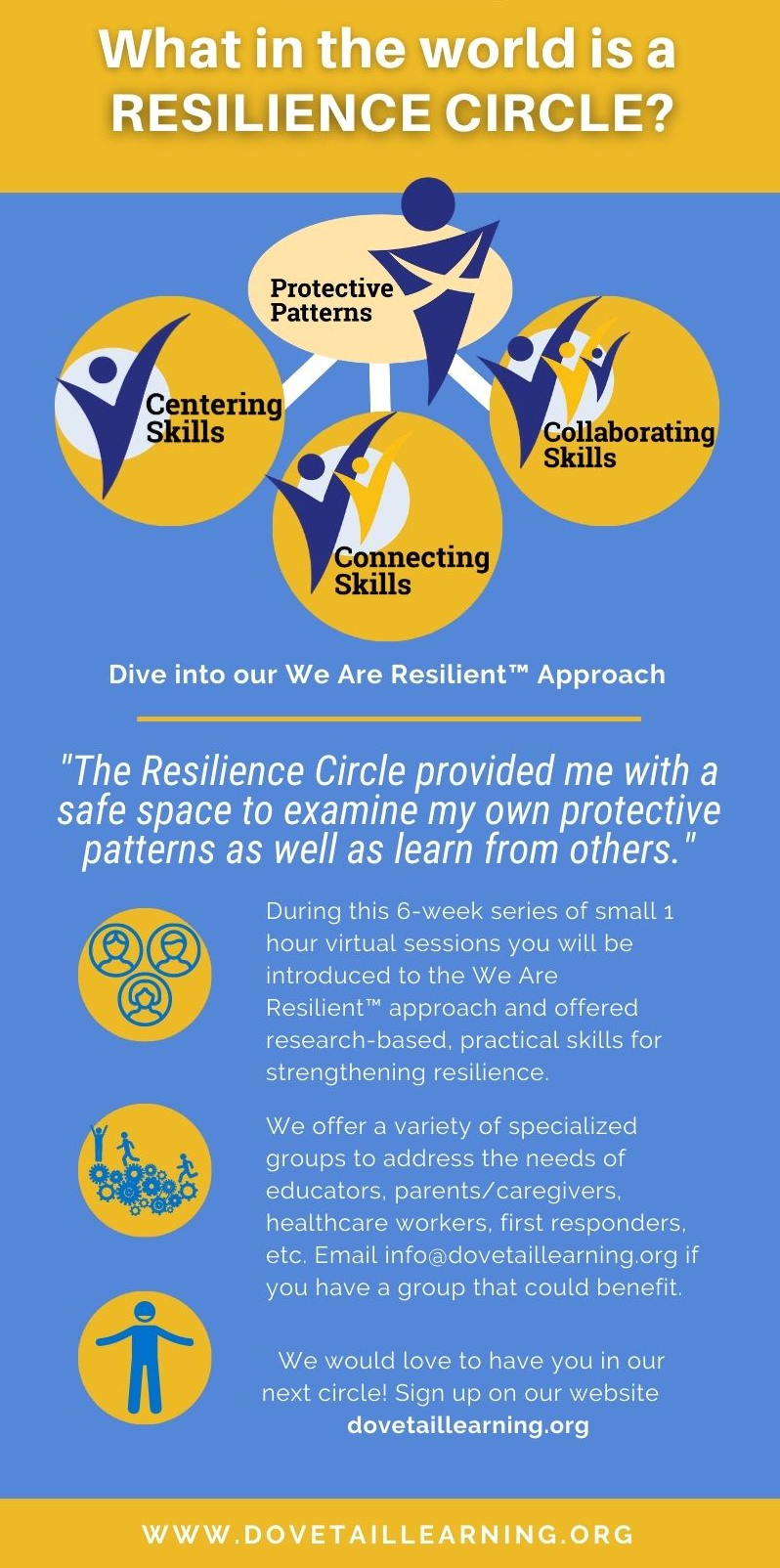 What is a Resilience Circle