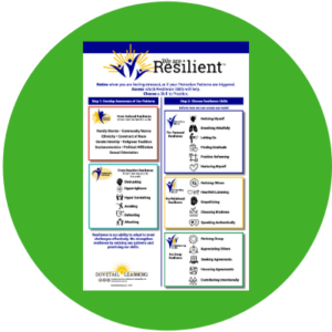 We Are Resilient Poster